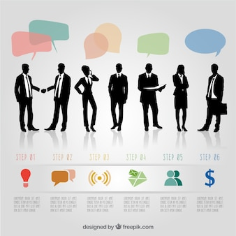 Infographic with entrepreneurs