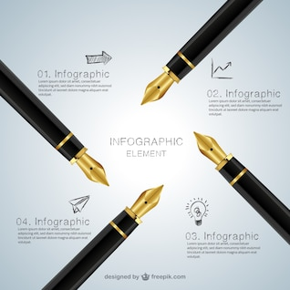 Infographic with fountains pen