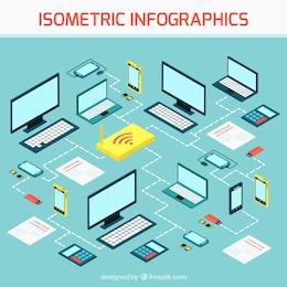 Isometric infographic