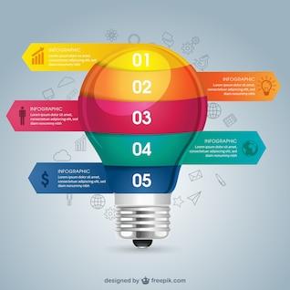 Lightbulb education infography