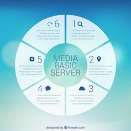 Media basic server infographic