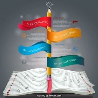 Notebook education infographics