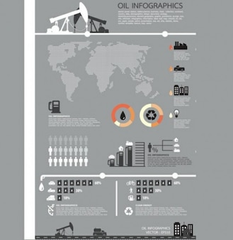 Oil business infographics chart