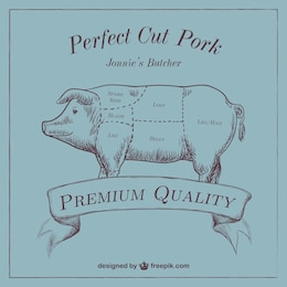 Pork cut diagram