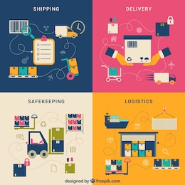 Process of purchasing delivery