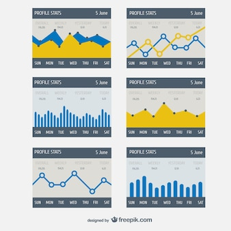 Profile stats vector template