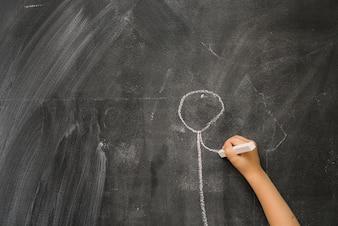 Pupil drawing human