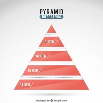 ピラミッドインフォグラフィック