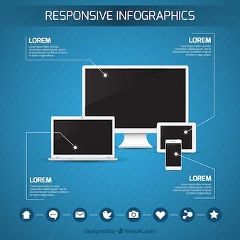Responsive infographics