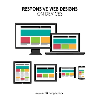 Responsive web design on devices