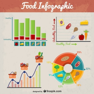 Retro food infographic