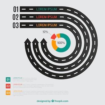 Roads infographic