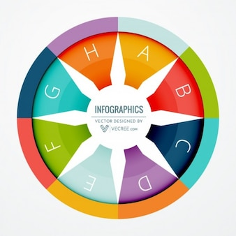 Rounded roulette with colorful design