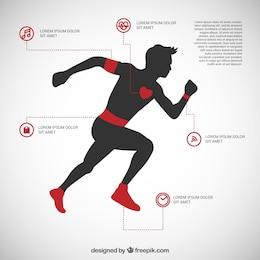 Running man infographic