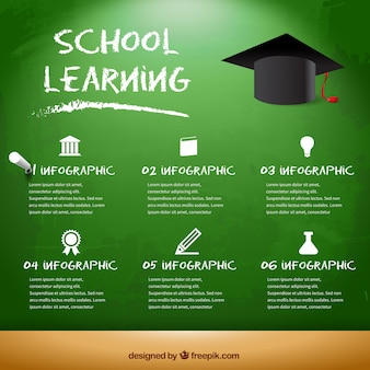 School learning infographic