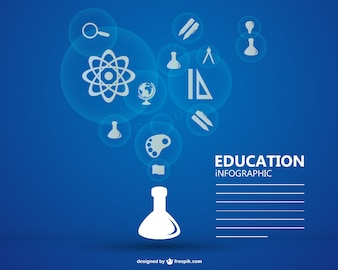 Science education free infographic