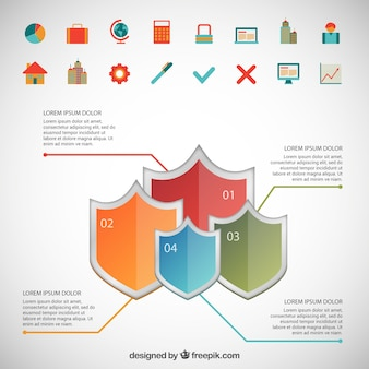 Security shields infographic