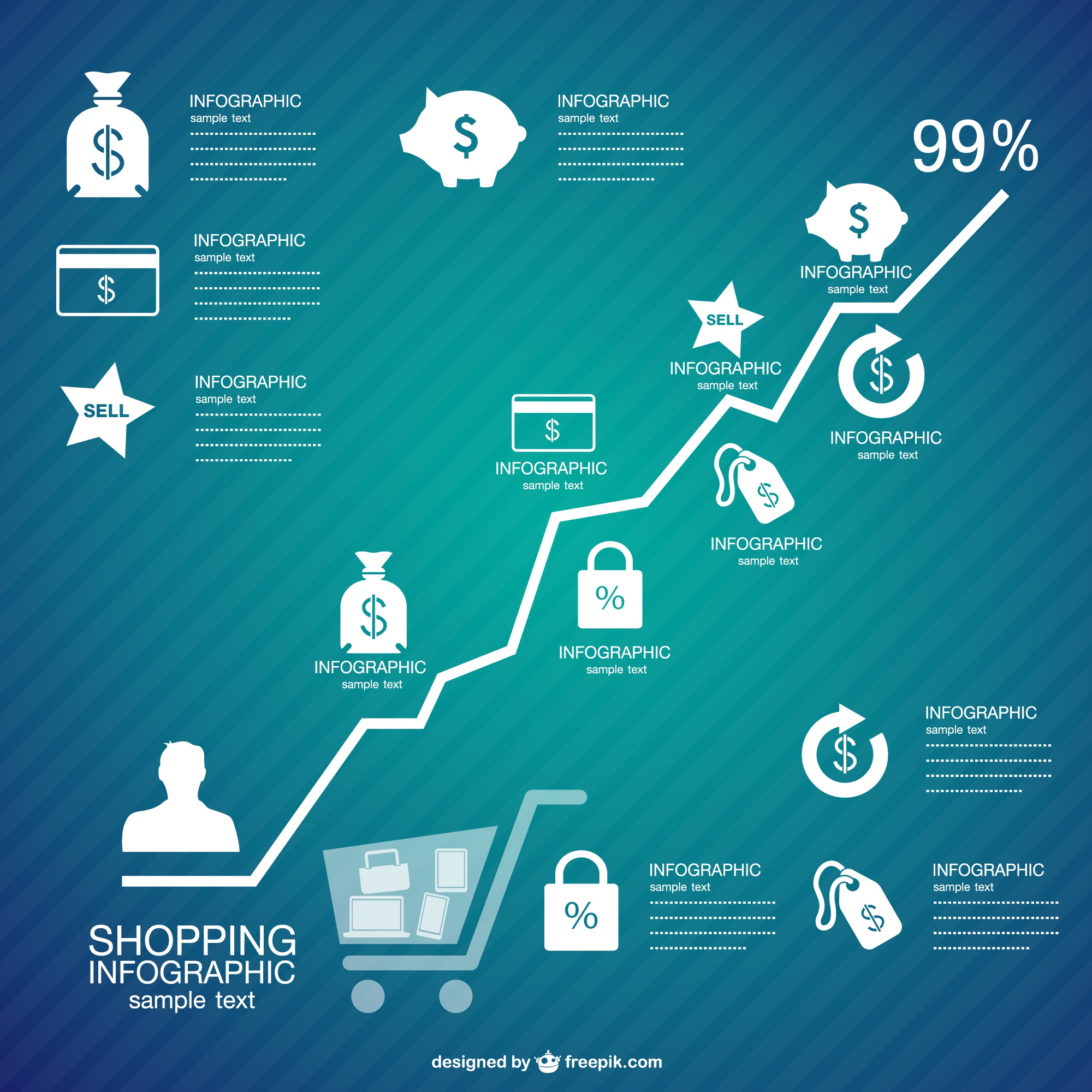 Shopping infographic free graphic