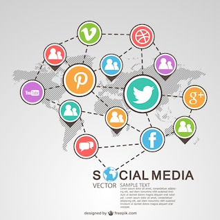 Social media global system