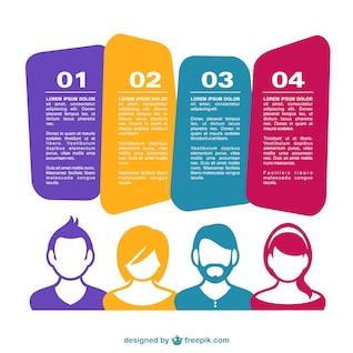 Social media options template