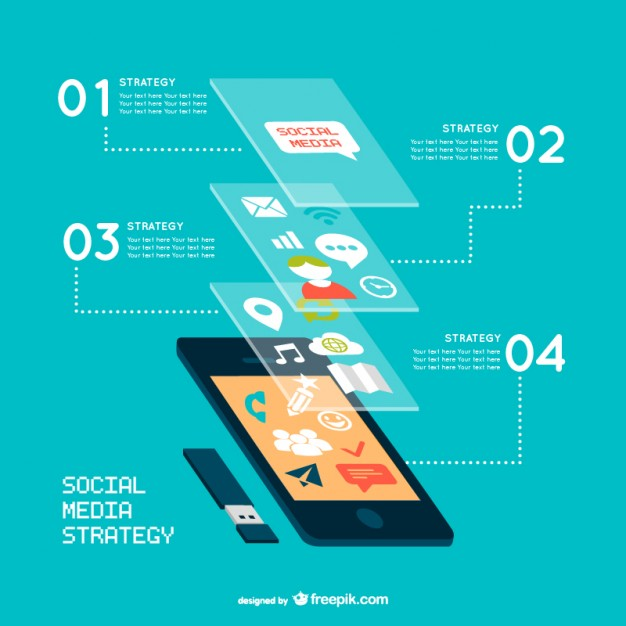 Social media strategy infographic