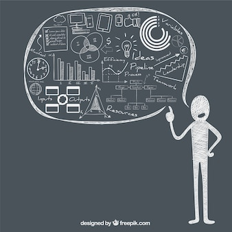 企業戦略を説明スティック図