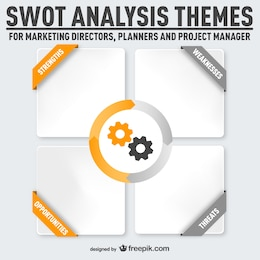SWOT analysis free infography
