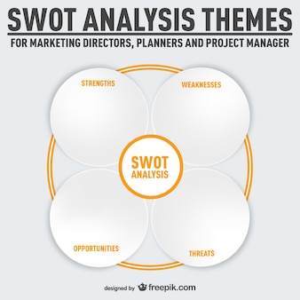 SWOT analysis infographics free downlod