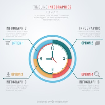 Timeline infographic with a clock