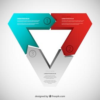 Triangular infographic