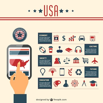 United states vector infographic