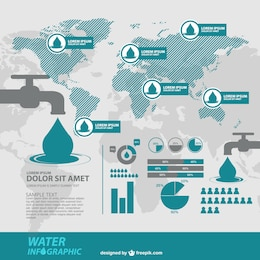 Water statistics eco infographics
