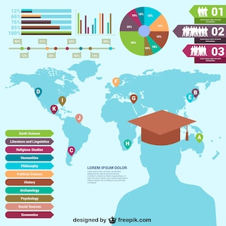 World education infographic elements