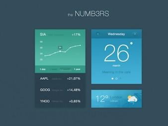 グラフや数字とフラットなUIキット