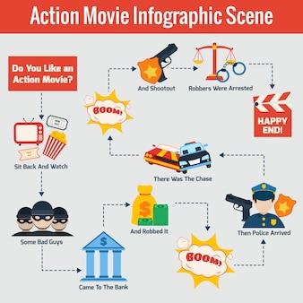 Action movie infographic scene