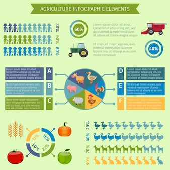 Agriculture elements for infographics