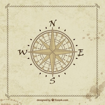 Antique compass travel