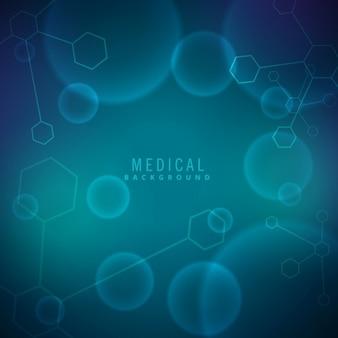 科学や医療の背景