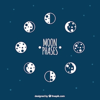 Background of moon phases