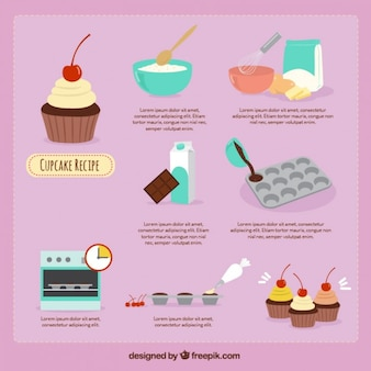 Bakery infographic