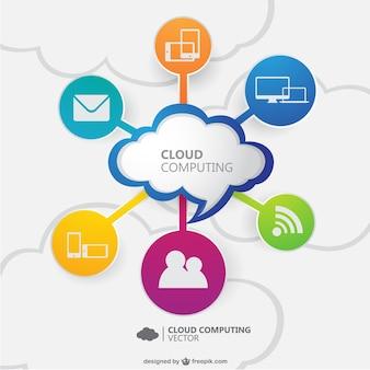 Big cloud and web icons