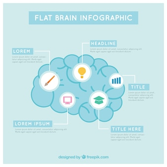 Blue brain infographic in flat design