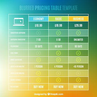 Blurred price table template