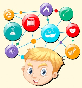 Boy head and science symbols