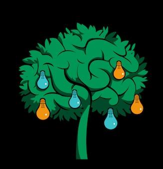 Brain background design