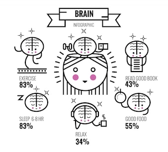 Brain Exercise. mental health tips. Brain Character design and infographic. flat thin line design elements. vector illustration
