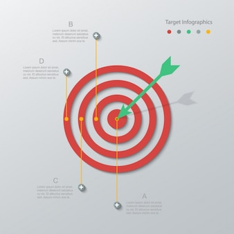 Bullseye red with a green arrow
