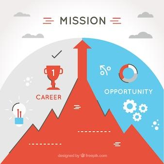 Business goals infographics