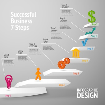 Business infographic with seven successful steps