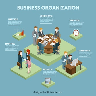Business organization graphic